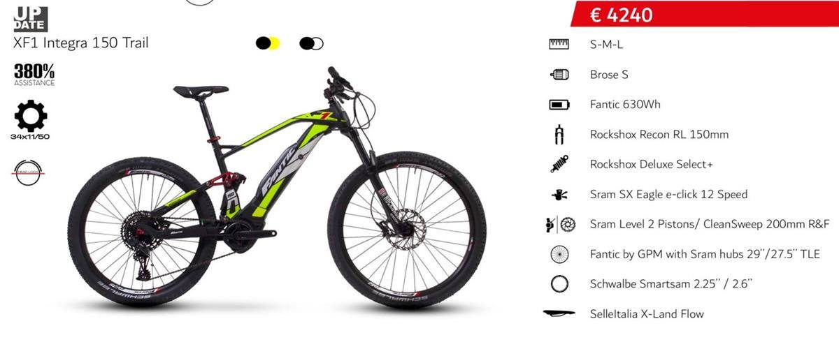 The new Fantic 2020 range is unveiled