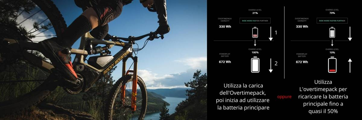 Rocky mountain Overtimepack: Dual battery or powerbank?
